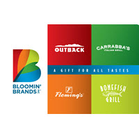 $25 Outback Steakhouse® Gift Card